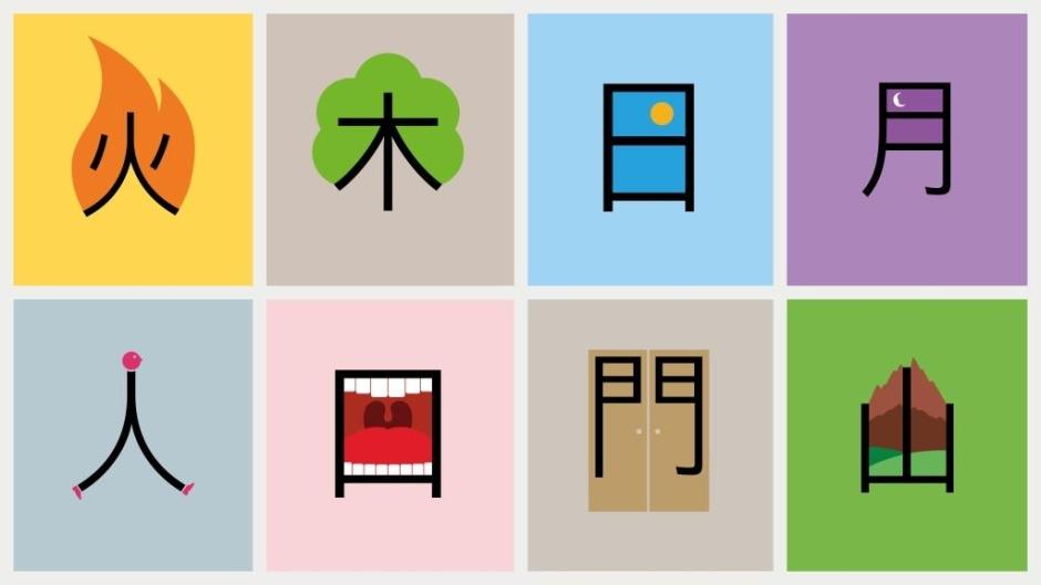 Chineasy to wizualna metoda przekształcania kluczowych znaków chińskich wpiktogramy