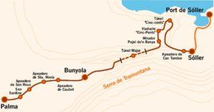 Pociąg zPalmy doSoller - Majorka
