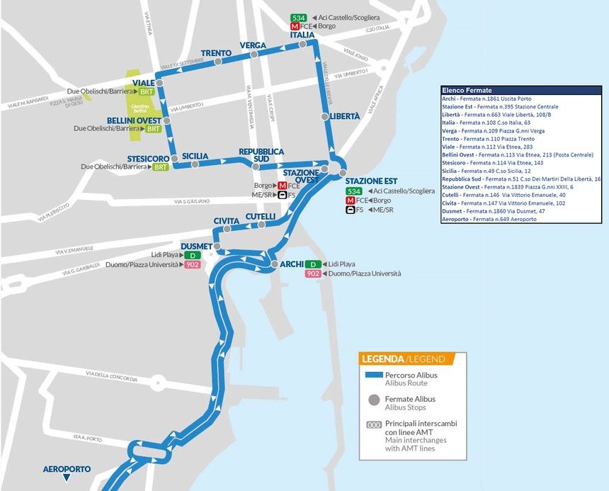 ALIBUS - trasa autobusu jadącego zlotniska wKatanii docentrum miasta, Sycylia