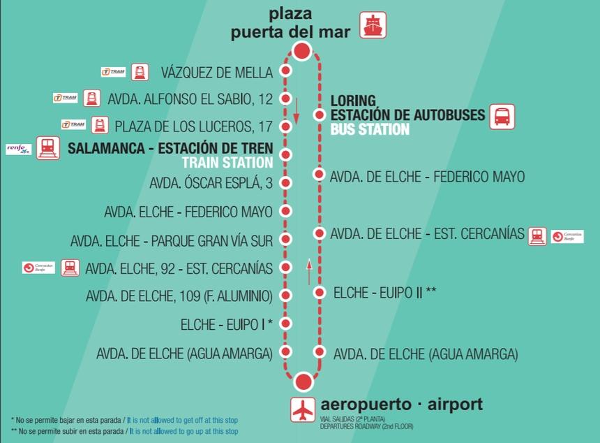 Autobus linii C6 - Alicante - lotnisko, Hiszpania